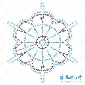 Snowflake 1.3