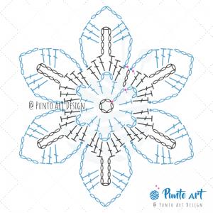 Snowflake 1.4