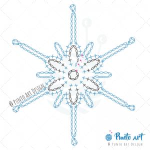 Snowflake 2.2